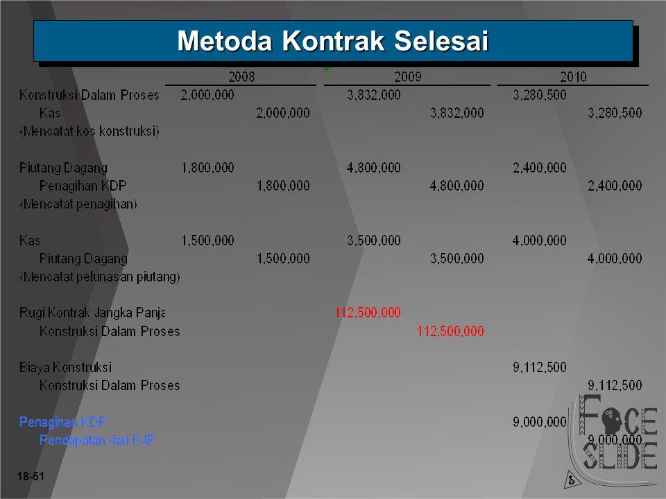 18-51 Metoda Kontrak Selesai
