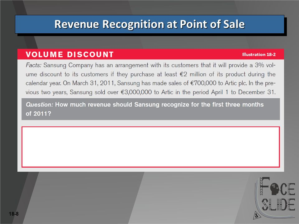 18-8 Revenue Recognition at Point of Sale Illustration 18-2