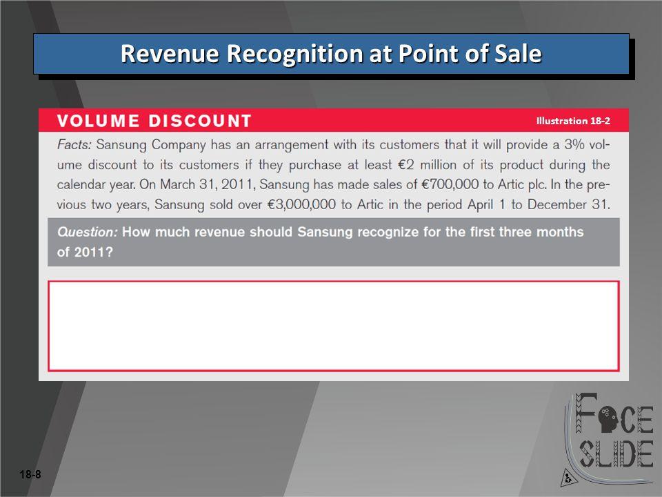18-9 Revenue Recognition at Point of Sale Sansung membuat jurnal berikut pada tanggal 31 Maret, 2011.