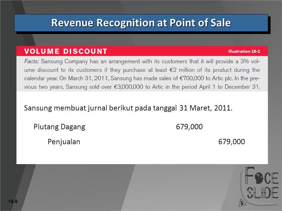 18-20 Penjualan dengan Instalasi atau Inspeksi Revenue Recognition at Point of Sale Illustration 18-5