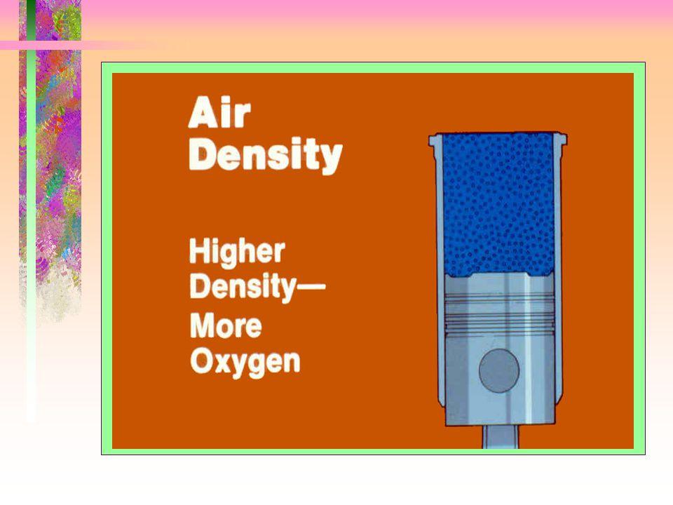 Syarat Udara •Sejuk/kelembaban •Temperatur Udara yang dibutuhkan dalam pembakaran pada engine adalah yang mempunyai kerapatan (density) yang tinggi, s