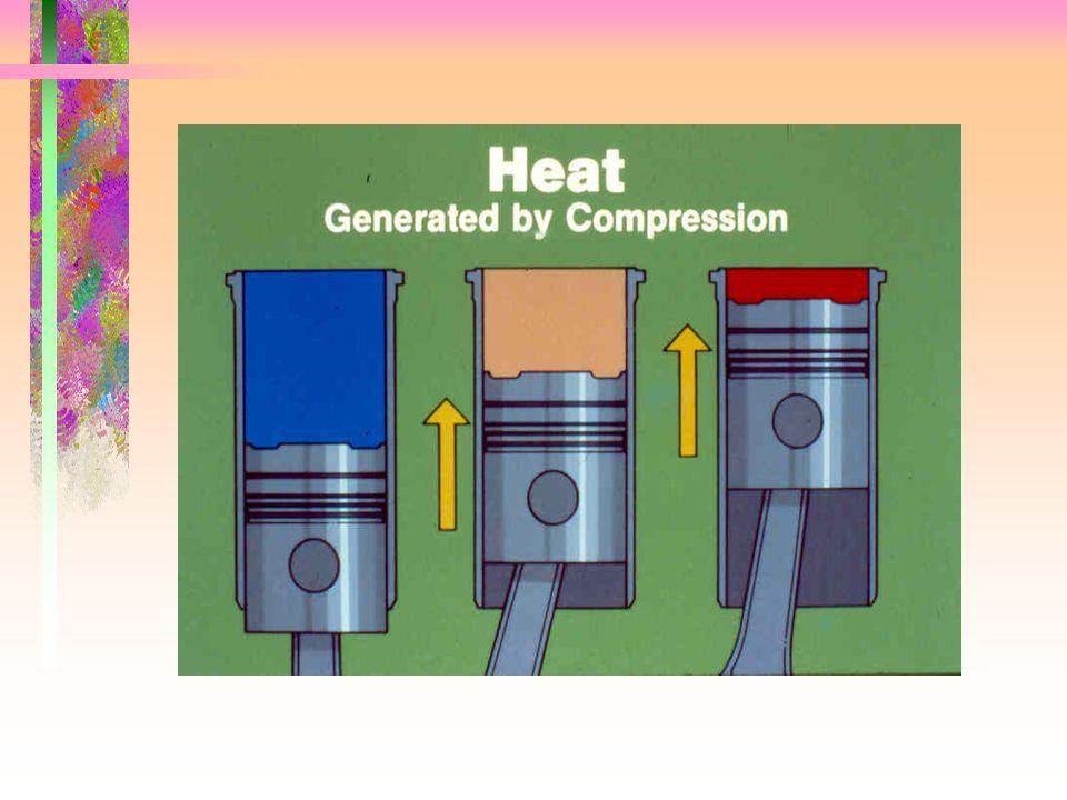 PANAS (HEAT) •Gasoline, Panas pada engine gasoline diperoleh dari letikan bunga api spark plug. •Diesel Panas pada engine diesel diperoleh dari udara
