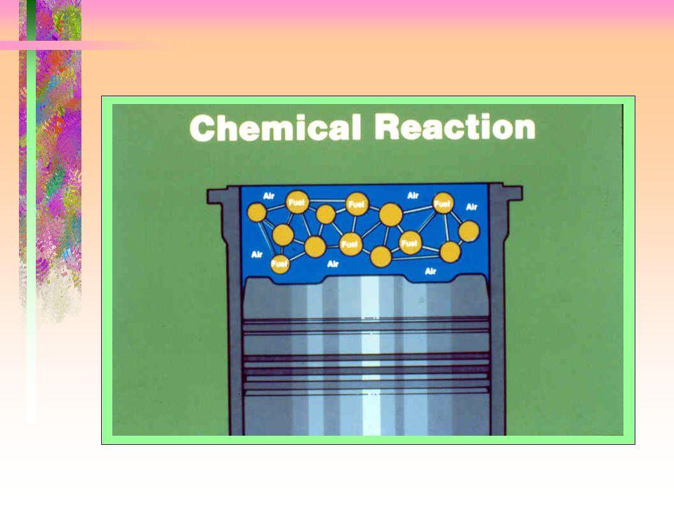 Proses Terjadinya Panas Udara yang dihisap oleh ruang bakar kemudian dikompresikan, karena adanya penyempitan ruang maka molekul-molekul udara saling