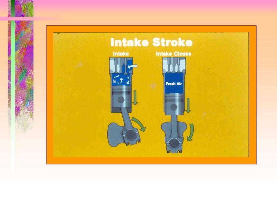 Intake •Piston bergerak dari TDC ke BDC •Intake valve membuka & exhaust valve menutup •Udara luar terhisap (karena di dalam ruang bakar kevakumannya l