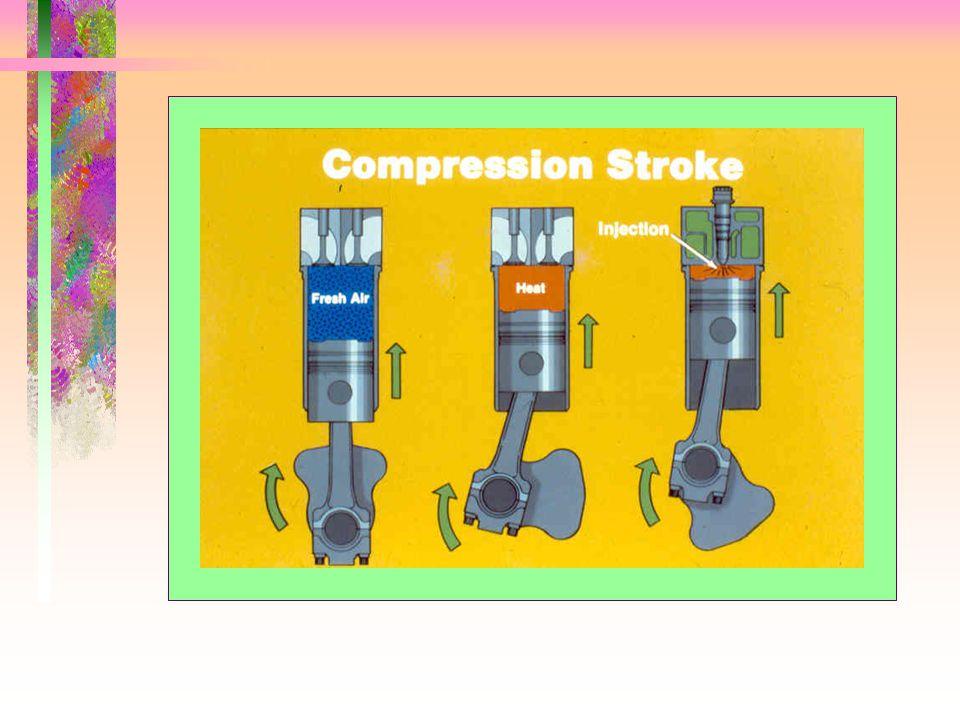 Compression •Piston bergerak dari BDC ke TDC •Kedua valve menutup •Udara dikompresikan Panas (karena ruangnya dipersempit)