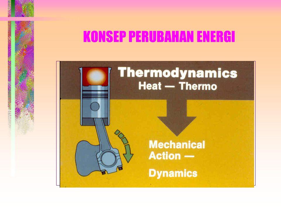 PENGERTIAN Engine adalah sebuah alat pengubah energi panas (heat energy) menjadi energi gerak (mechanical energy). Yaitu dengan melalui proses pembaka