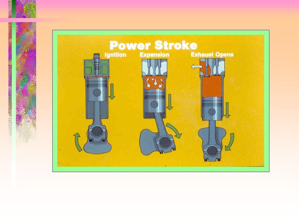 Power •Gas sisa pembakaran mengembang (ekspansi karena panas, yang menyebabkan gaya dorong) •Kedua valve menutup •Piston terdorong turun ke BDC