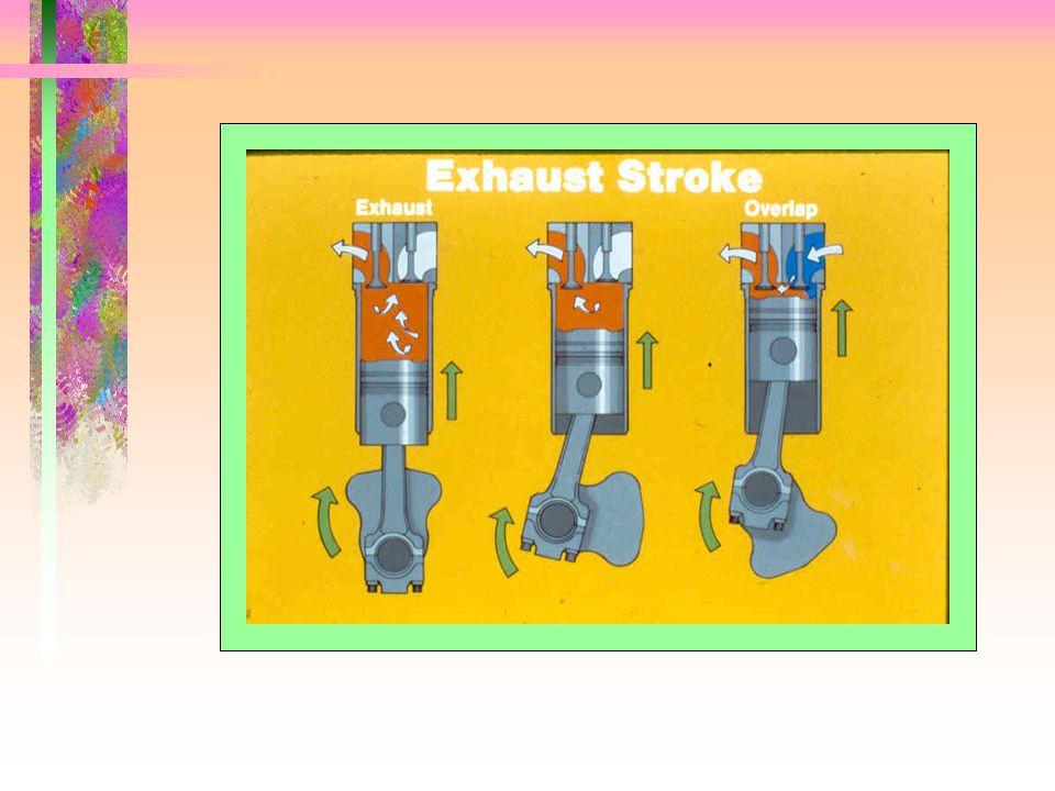Exhaust •Piston bergerak dari BDC ke TDC •Exhaust valve membuka •Gas sisa pembakaran terbuang (melalui exhaust valve & exhaust manifold)