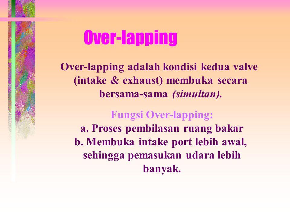 Over-lapping Over-lapping adalah kondisi kedua valve (intake & exhaust) membuka secara bersama-sama (simultan).