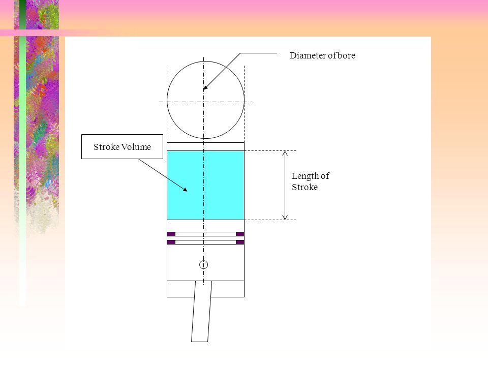 Perhitungan V L =  . D 2. L. n Keterangan: V L = Volume langkah total (Displacement)………cc D = Diameter silinder ……………………………cm L = Langkah piston (st
