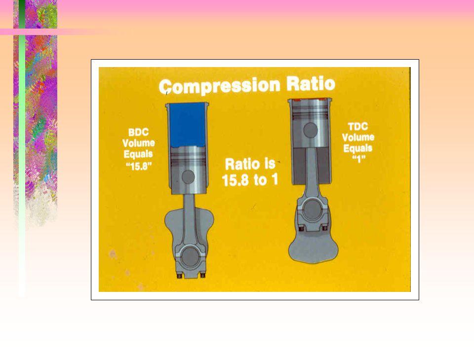 • Compression Ratio Perbandingan Kompresi (Compression ratio) adalah perbandingan volume antara pada saat posisi BDC dan TDC.