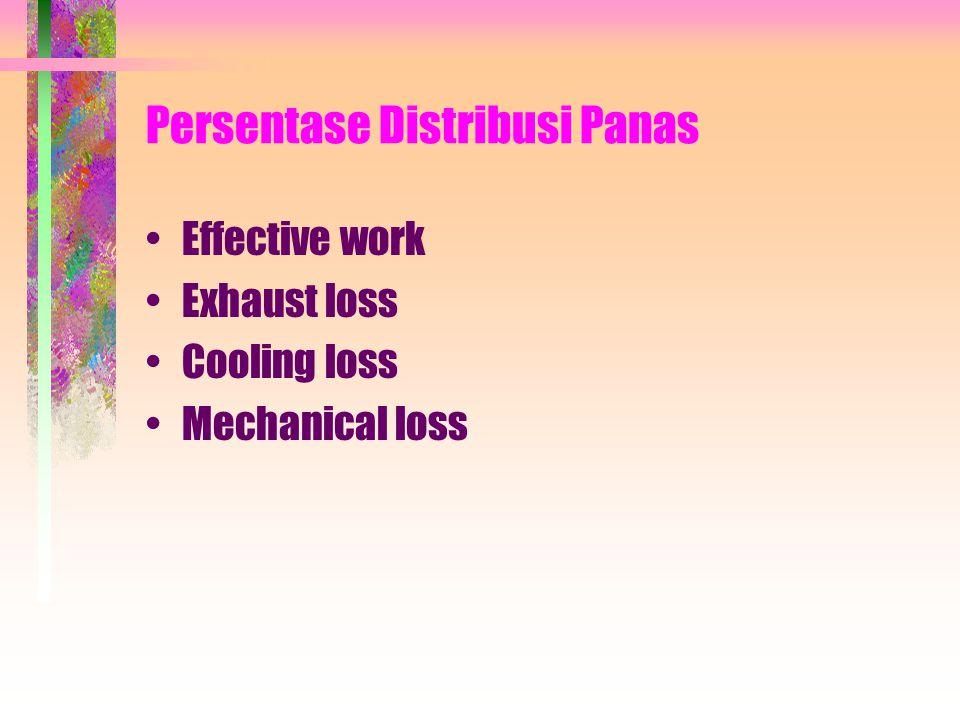 Persentase Distribusi Panas •Effective work •Exhaust loss •Cooling loss •Mechanical loss