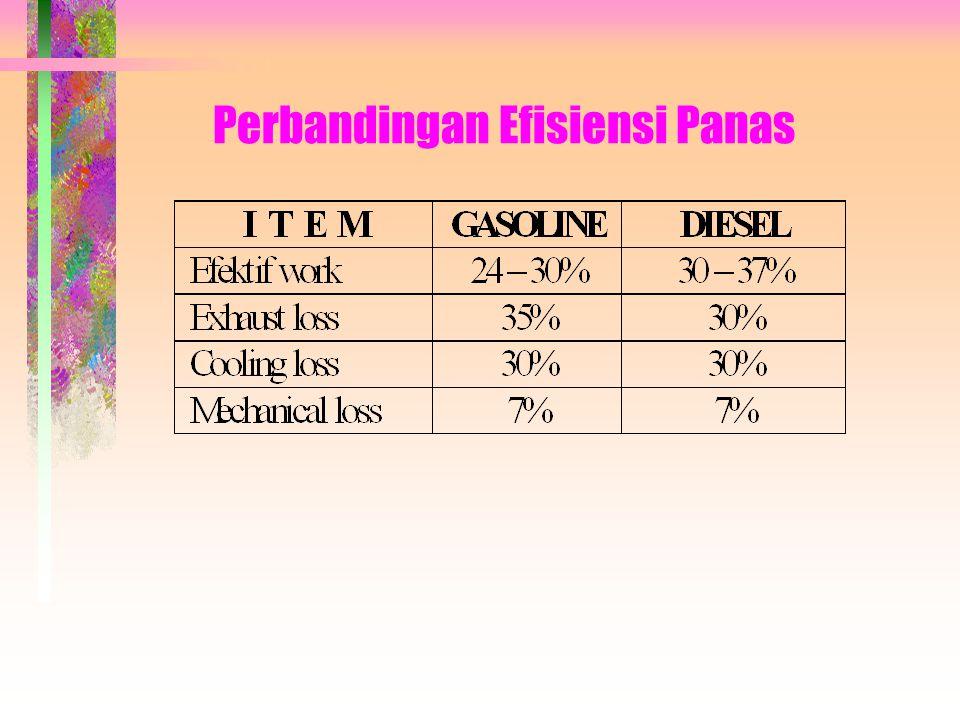 Penjelasan •Effective Work Jumlah panas yang efektif menjadi tenaga putar pada crankshaft •Exhaust Loss Jumlah panas yang hilang bersama gas buang •Co