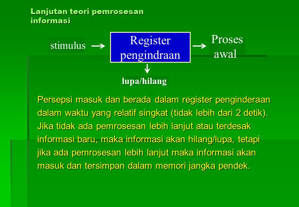 Stimulus Melihat Mendengar Meraba Membau mencecap Registerpengindraan Pemrosesan awal 1. Perhatian 2. Perlu waktu Lupa/hilang Sesaat setelah stimulus