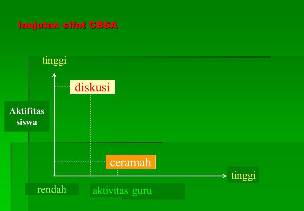 PENDEKATAN PEMBELAJARAN (CBSA) A. SIFAT CBSA CBSA bersifat NON dikotomis CBSA bersifat NON dikotomis tetapi bersifat kontinum tetapi bersifat kontinum