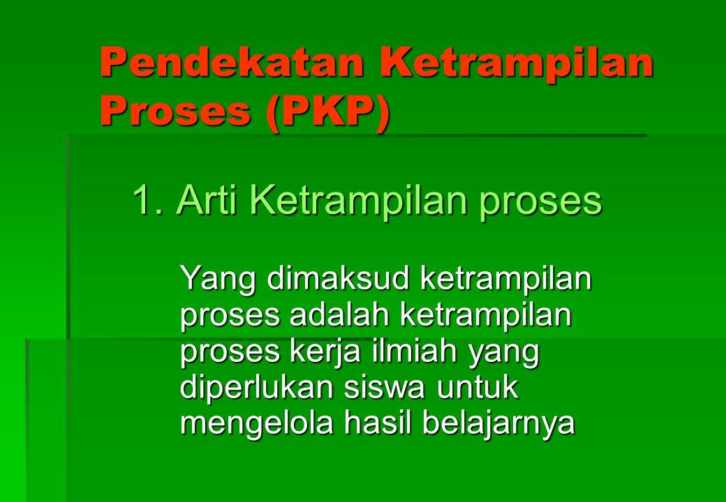 E. Saran AKTIFITAS NON PRODUKTIF 1.Menulis 2.Membaca 3.Mengamati grafik AKTIFITAS PRODUKTIF 1.Membuat laporan 2.Meringkas 3.Menafsirkan grafik HINDARI