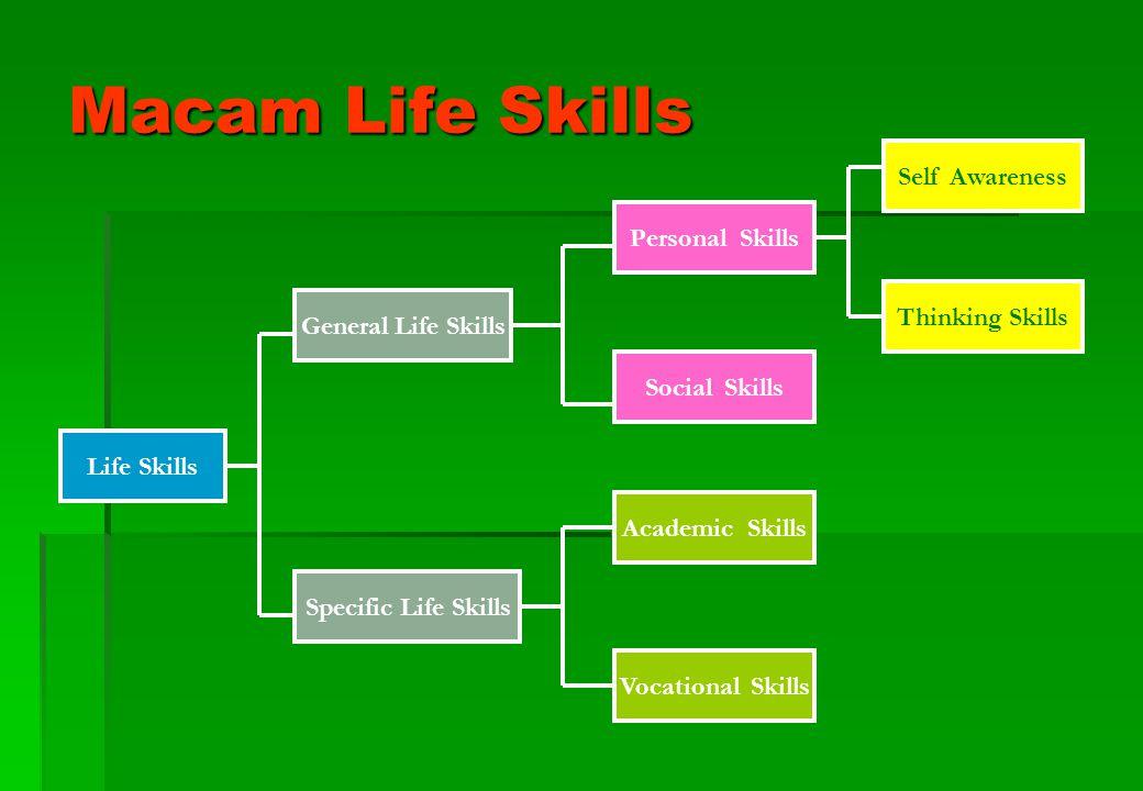 """PENDEKATAN """"LIFE SKILL"""" 1.Arti """"life skill"""" Yang dimaksud life skill adalah kecakapan siswa dalam menghadapi persoalan hidup secara wajar tanpa tertek"""