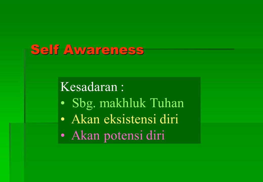 Macam Life Skills Life Skills General Life Skills Specific Life Skills Personal Skills Social Skills Academic Skills Vocational Skills Self Awareness