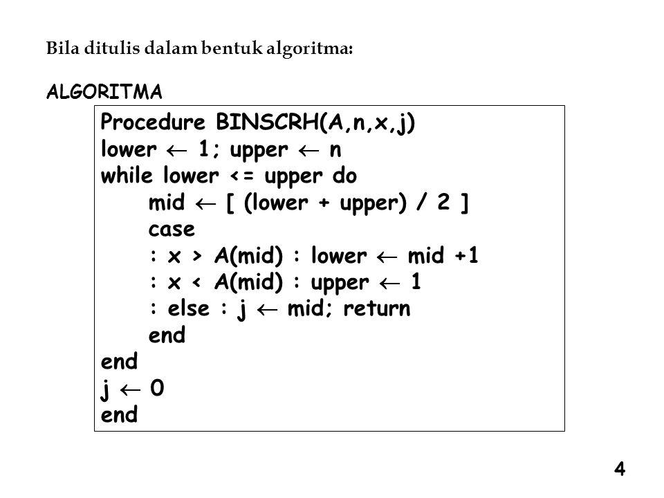 Bila ditulis dalam bentuk algoritma: ALGORITMA Procedure BINSCRH(A,n,x,j) lower  1; upper  n while lower <= upper do mid  [ (lower + upper) / 2 ] c
