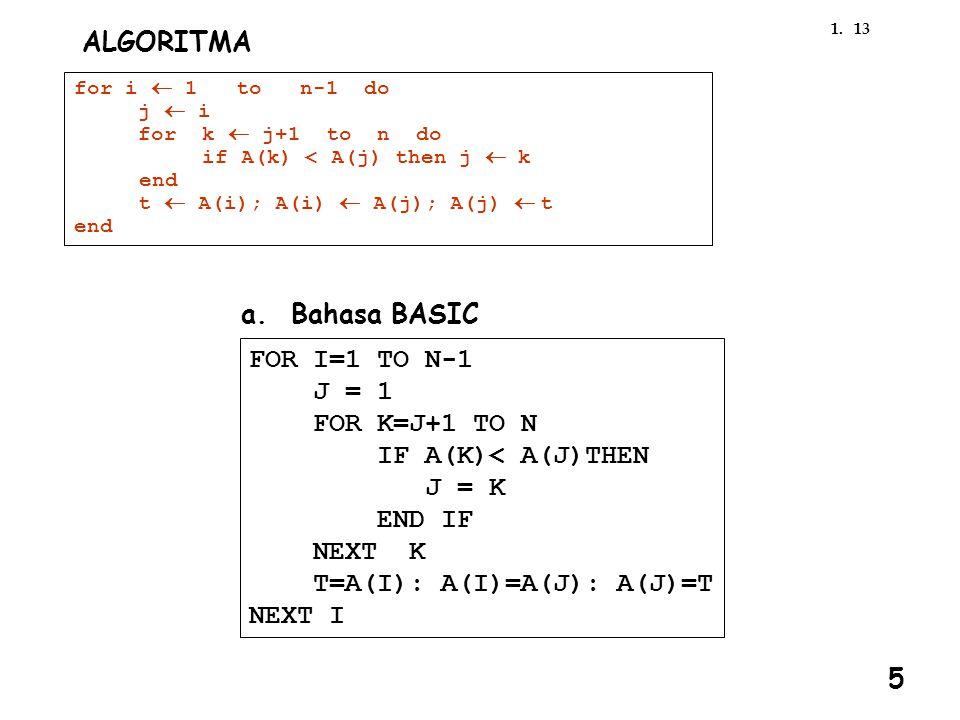 131. ALGORITMA for i  1 to n-1 do j  i for k  j+1 to n do if A(k) < A(j) then j  k end t  A(i); A(i)  A(j); A(j)  t end a. Bahasa BASIC FOR I=
