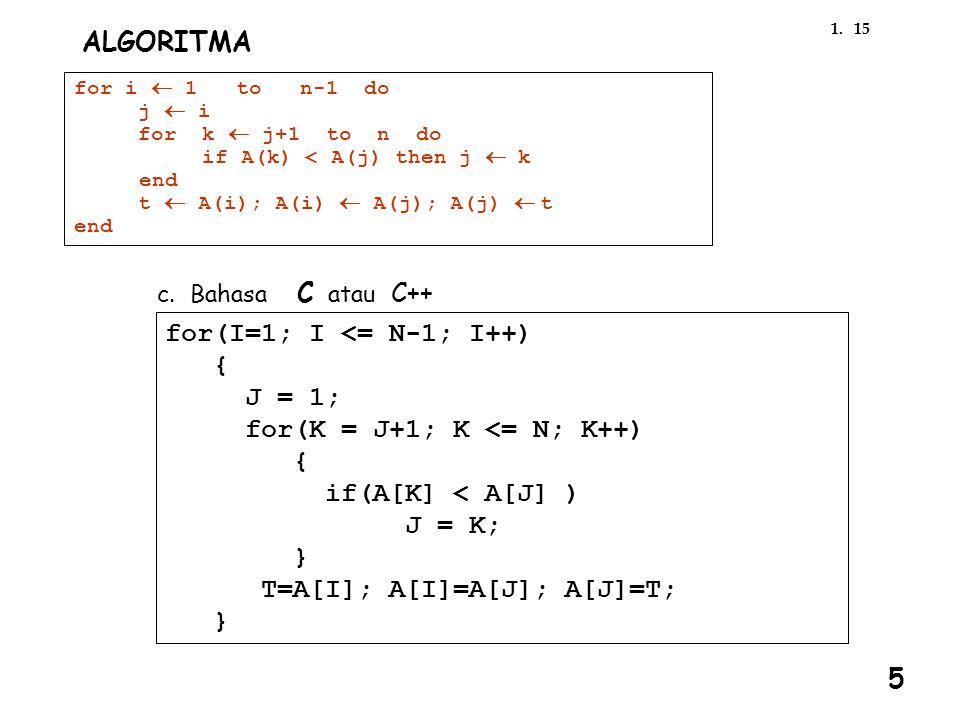 151. ALGORITMA for i  1 to n-1 do j  i for k  j+1 to n do if A(k) < A(j) then j  k end t  A(i); A(i)  A(j); A(j)  t end c. Bahasa C atau C++ f