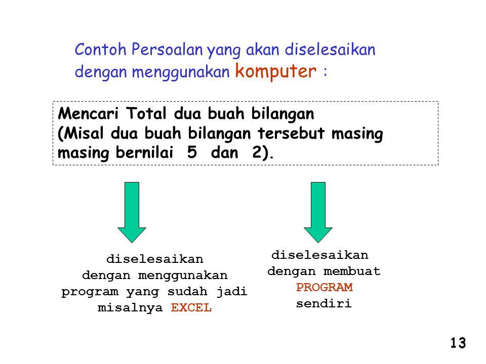 Contoh Persoalan yang akan diselesaikan dengan menggunakan komputer : Mencari Total dua buah bilangan (Misal dua buah bilangan tersebut masing masing