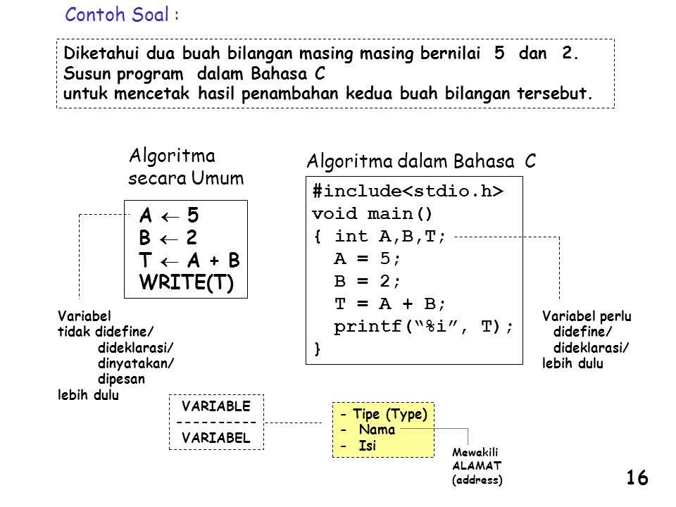 Contoh Soal : Diketahui dua buah bilangan masing masing bernilai 5 dan 2. Susun program dalam Bahasa C untuk mencetak hasil penambahan kedua buah bila