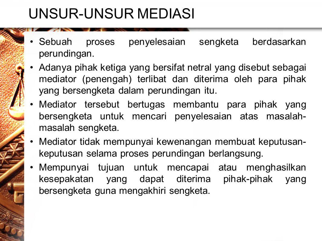 UNSUR-UNSUR MEDIASI •Sebuah proses penyelesaian sengketa berdasarkan perundingan.