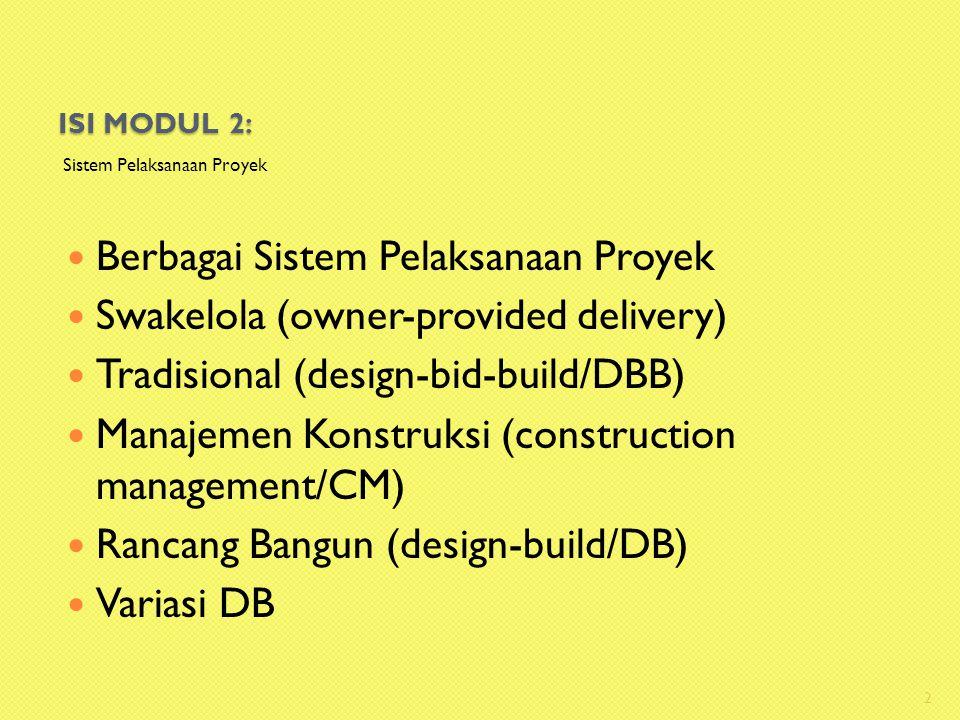Agency Construction Manager  Seorang CM berlaku sebagai agen dari owner untuk melakukan tugasnya sebagai owner dalam suatu proyek.