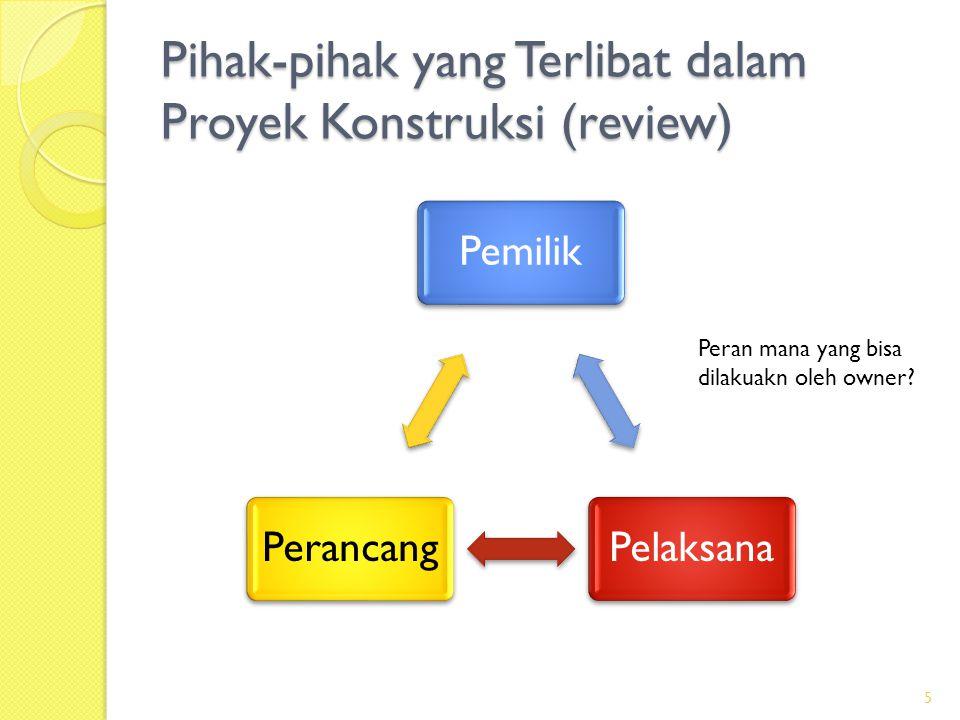 Pihak-pihak yang Terlibat dalam Proyek Konstruksi (review) PemilikPelaksanaPerancang 5 Peran mana yang bisa dilakuakn oleh owner?