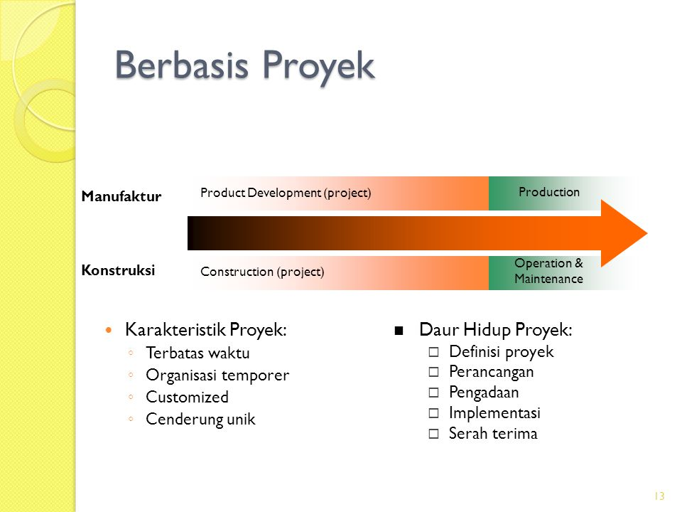 Berbasis Proyek Product Development (project) Construction (project) Operation & Maintenance Production Manufaktur Konstruksi  Karakteristik Proyek: