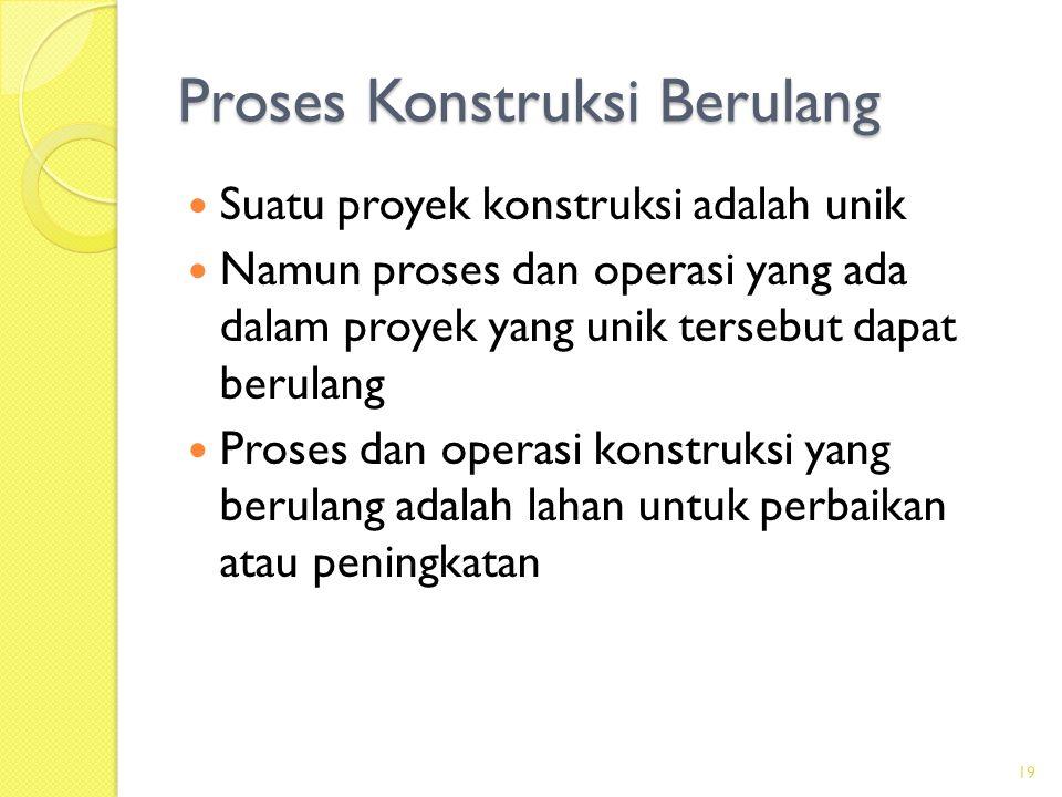 Proses Konstruksi Berulang  Suatu proyek konstruksi adalah unik  Namun proses dan operasi yang ada dalam proyek yang unik tersebut dapat berulang 