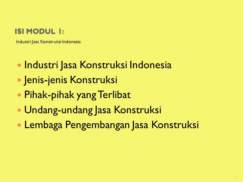 ISI MODUL 1: Industri Jasa Konstruksi Indonesia  Industri Jasa Konstruksi Indonesia  Jenis-jenis Konstruksi  Pihak-pihak yang Terlibat  Undang-und