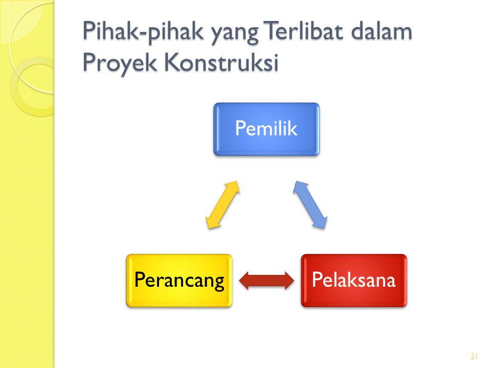 Pihak-pihak yang Terlibat dalam Proyek Konstruksi PemilikPelaksanaPerancang 21