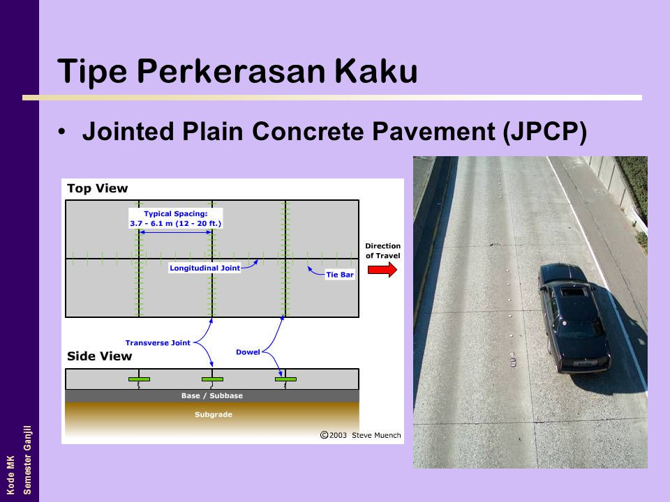 Kode MK Semester Ganjil Tipe Perkerasan Kaku •Jointed Plain Concrete Pavement (JPCP)