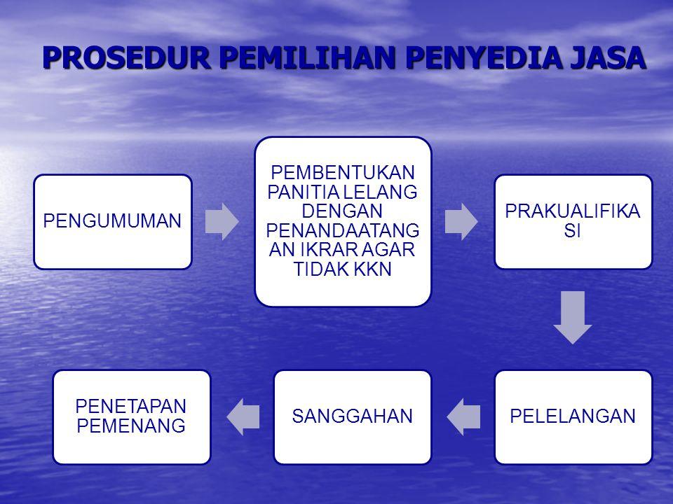 UMTBTPLTL 1.PENGUMUMAN LELANG/PRAKUALIFIKASI okOk 2.