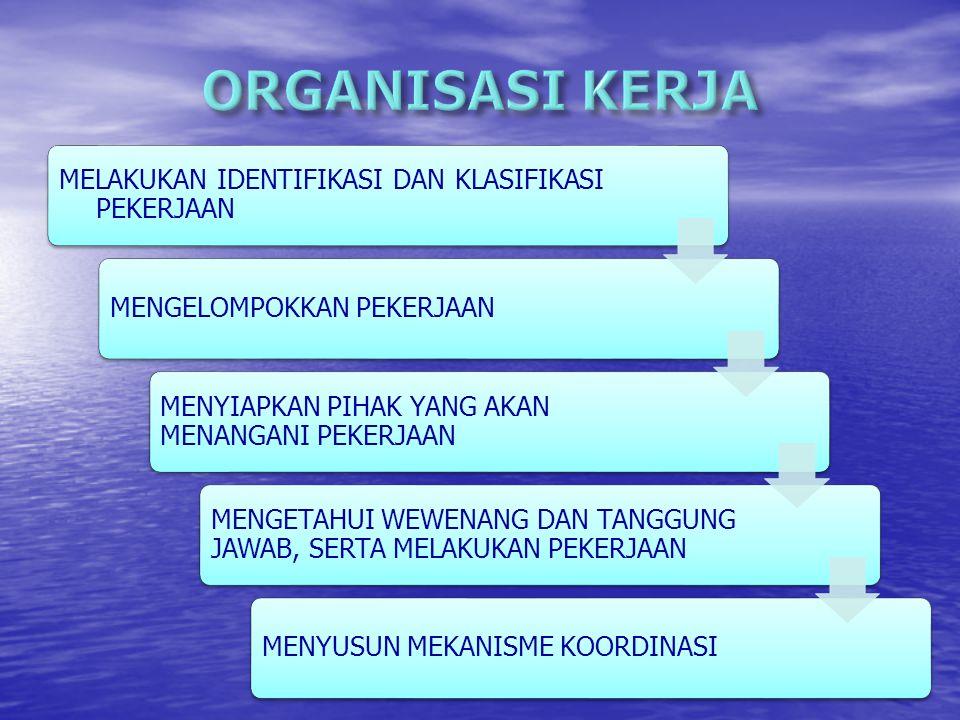  Organisasi kerja  Tatacara pengaturan pelaksanaan pekerjaan  Review dan penyempurnaan schedule kerja yang harus sesuai dengan target, volume, wakt