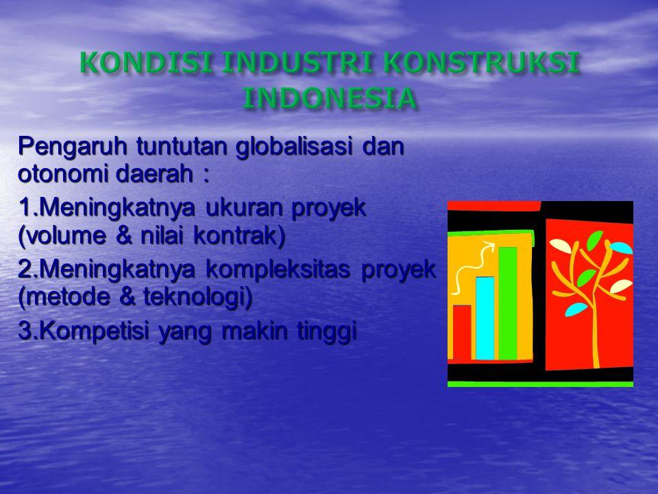 PROFESIONALISME BENAR-BENAR DIWUJUDKAN TEAM WORK YANG HANDAL (KEWAJIBAN &TANGGUNG JAWAB) SEGITIGA FUNGIONAL PROYEK MENYADARI PENTINGNYA KERJASAMA PCM (PRE CONSTRUCTION MEETING) KEJELASAN DOKUMEN LELANG