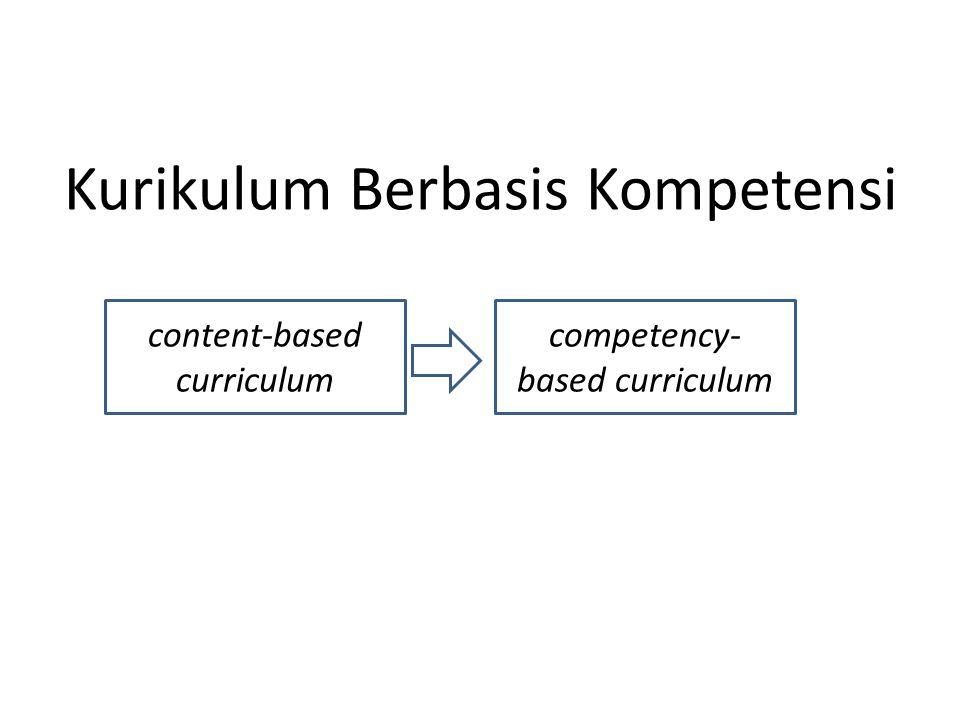 Kurikulum Berbasis Kompetensi content-based curriculum competency- based curriculum