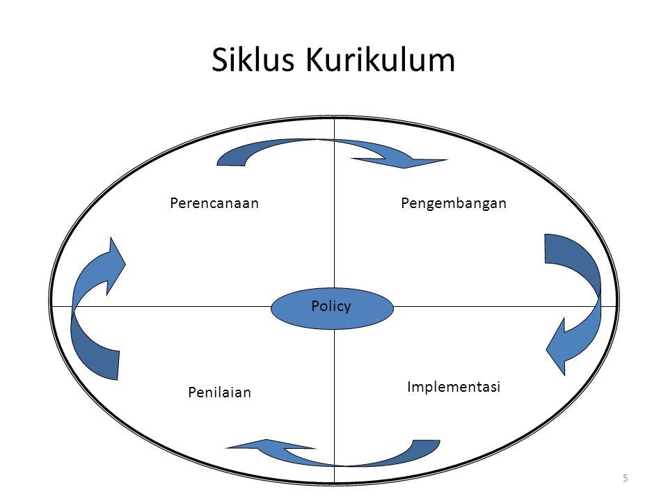 5 Siklus Kurikulum Perencanaan Penilaian Pengembangan Implementasi Policy