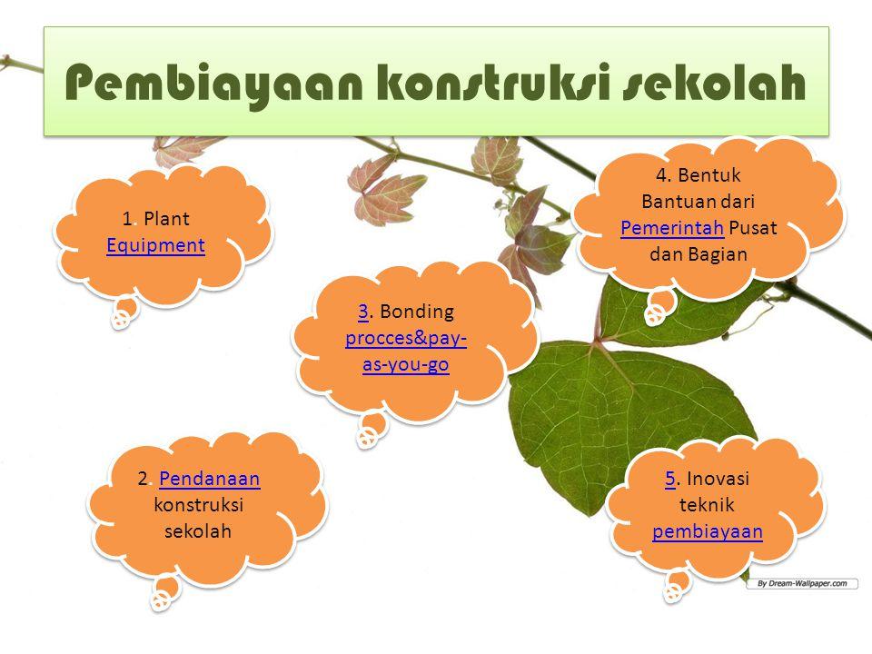 Pembiayaan konstruksi sekolah 1. Plant Equipment 1. Plant Equipment 5. Inovasi teknik pembiayaan 5. Inovasi teknik pembiayaan 2. Pendanaan konstruksi