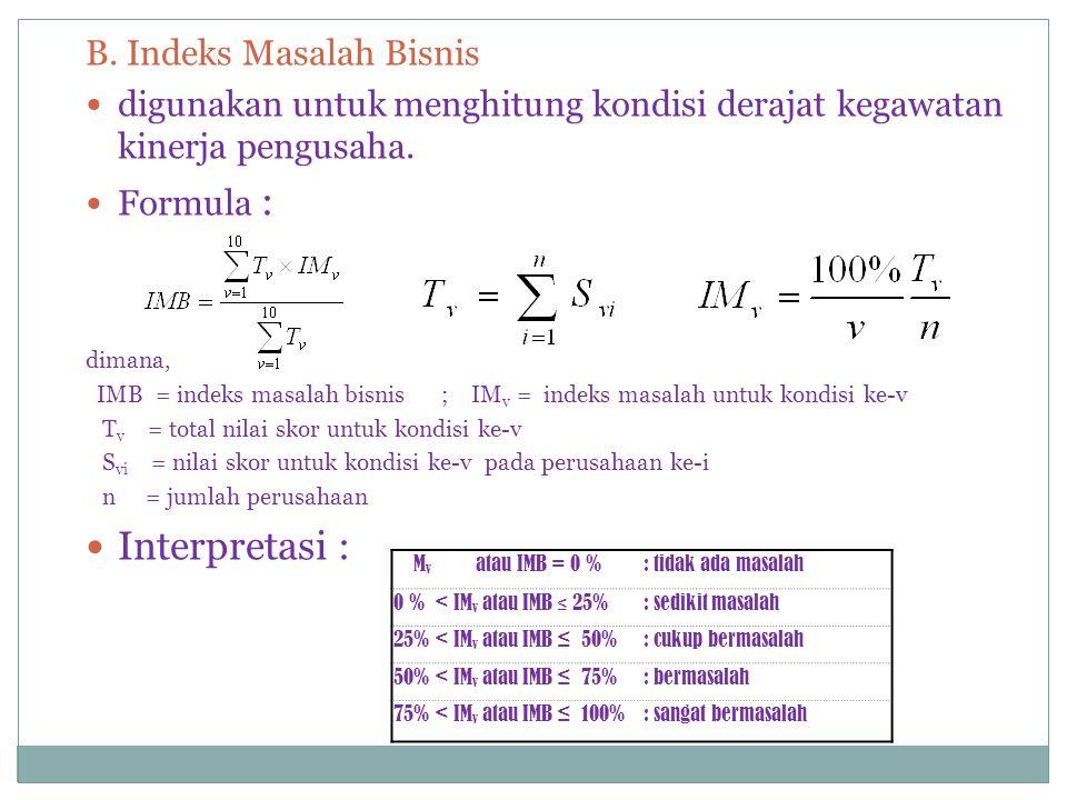 B.Indeks Masalah Bisnis  digunakan untuk menghitung kondisi derajat kegawatan kinerja pengusaha.