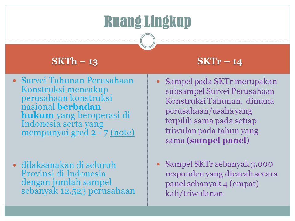 SKTh – 13 SKTr – 14  Survei Tahunan Perusahaan Konstruksi mencakup perusahaan konstruksi nasional berbadan hukum yang beroperasi di Indonesia serta yang mempunyai gred 2 - 7 (note)(note)  dilaksanakan di seluruh Provinsi di Indonesia dengan jumlah sampel sebanyak 12.523 perusahaan  Sampel pada SKTr merupakan subsampel Survei Perusahaan Konstruksi Tahunan, dimana perusahaan/usaha yang terpilih sama pada setiap triwulan pada tahun yang sama (sampel panel)  Sampel SKTr sebanyak 3.000 responden yang dicacah secara panel sebanyak 4 (empat) kali/triwulanan Ruang Lingkup