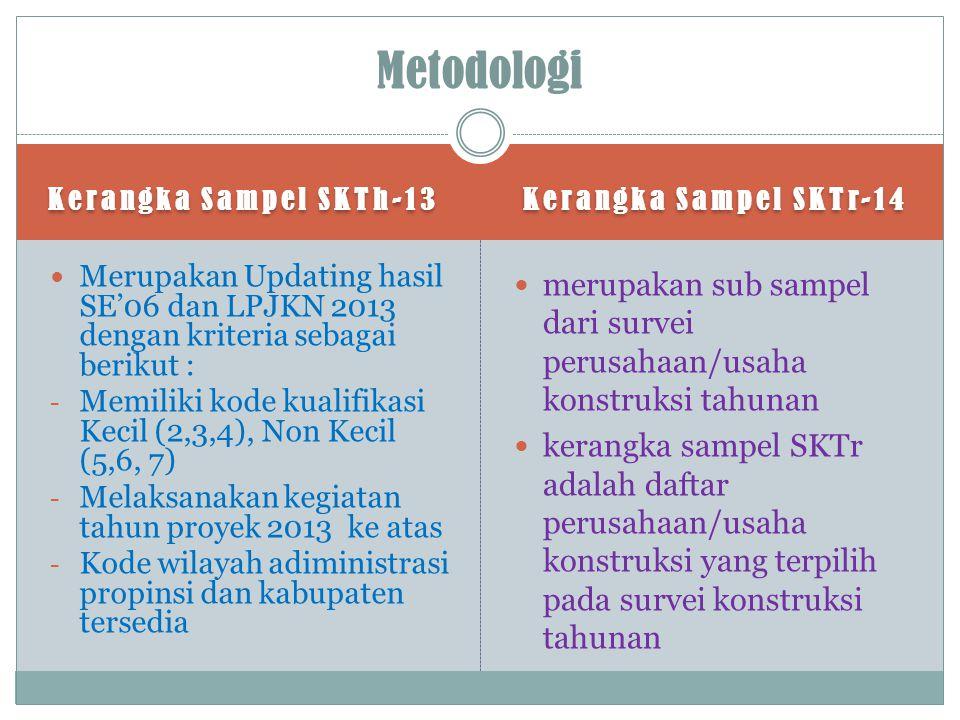 Kerangka Sampel SKTh-13 Kerangka Sampel SKTr-14  Merupakan Updating hasil SE'06 dan LPJKN 2013 dengan kriteria sebagai berikut : - Memiliki kode kualifikasi Kecil (2,3,4), Non Kecil (5,6, 7) - Melaksanakan kegiatan tahun proyek 2013 ke atas - Kode wilayah adiministrasi propinsi dan kabupaten tersedia  merupakan sub sampel dari survei perusahaan/usaha konstruksi tahunan  kerangka sampel SKTr adalah daftar perusahaan/usaha konstruksi yang terpilih pada survei konstruksi tahunan Metodologi