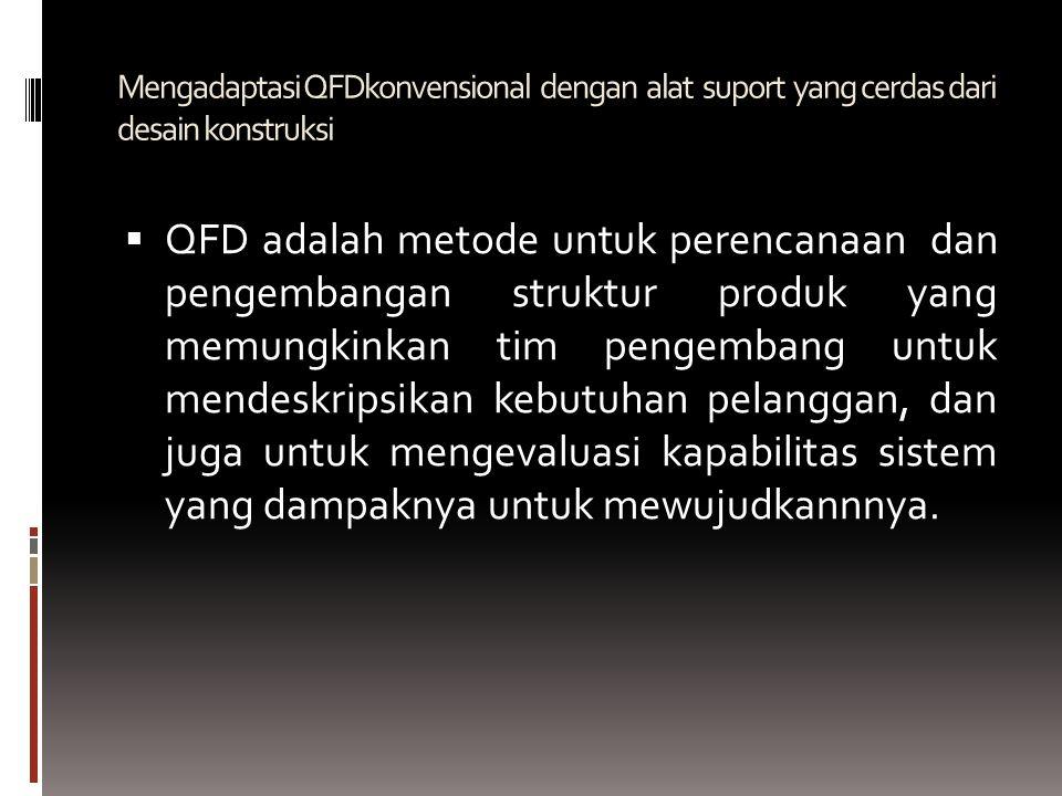 Mengadaptasi QFDkonvensional dengan alat suport yang cerdas dari desain konstruksi  QFD adalah metode untuk perencanaan dan pengembangan struktur pro