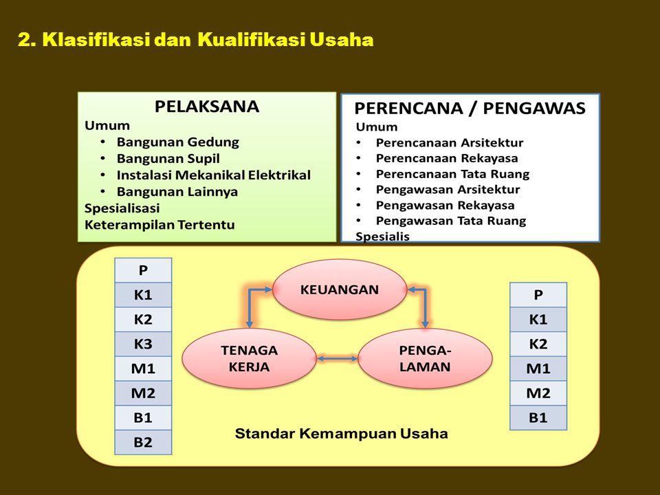 2. Klasifikasi dan Kualifikasi Usaha