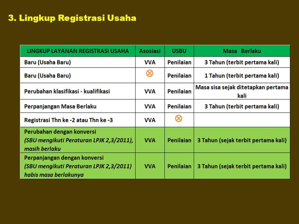 3. Lingkup Registrasi Usaha