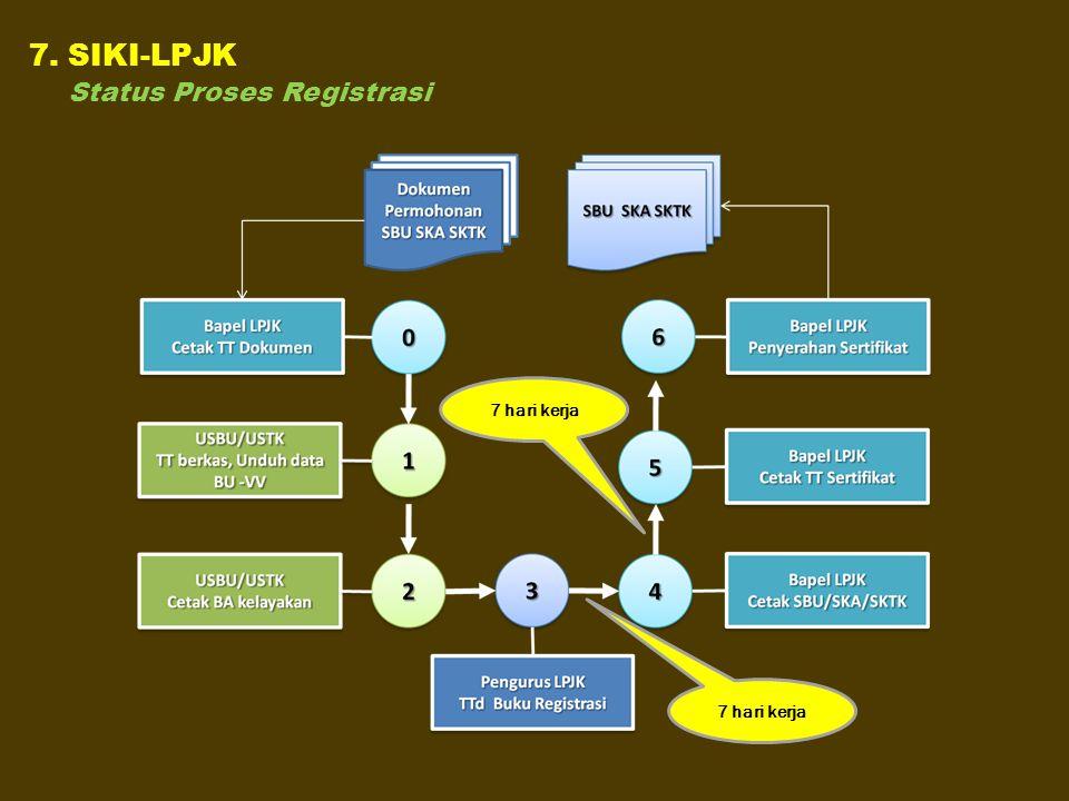 7. SIKI-LPJK Status Proses Registrasi 7 hari kerja