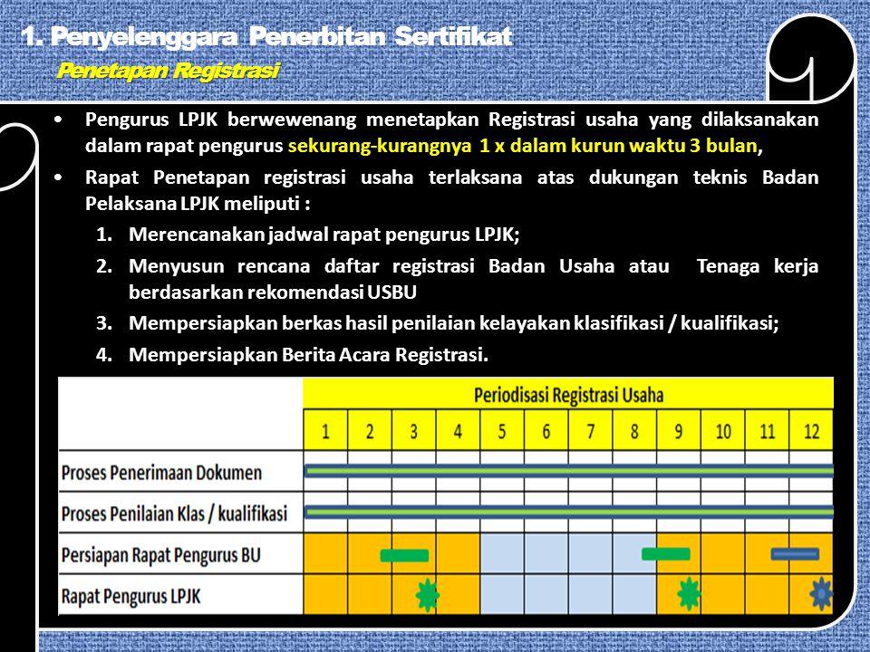 Penetapan Registrasi 1.