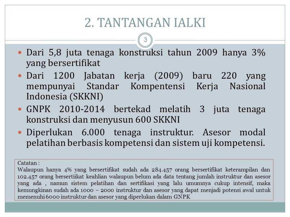 1. VISI IALKI 2  IALKI adalah ikatan profesi para instruktur dan asesor Indonesia dalam pelatihan konstruksi  IALKI didirikan dan berkedudukan di Ja